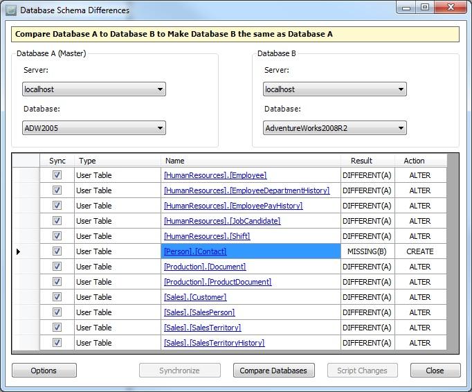 Sql database tutorial